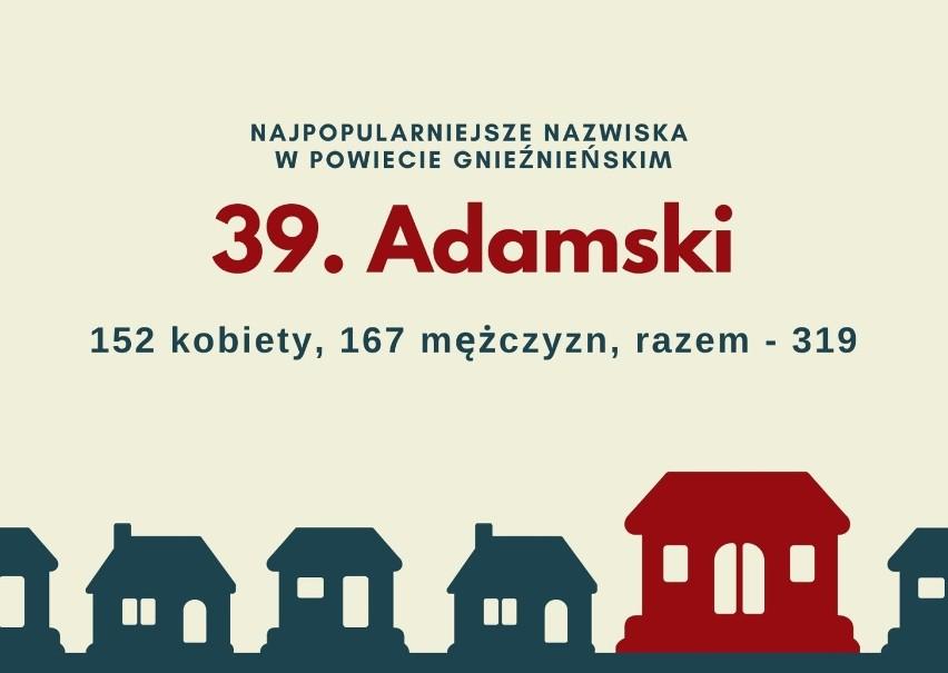 40 najpopularniejszych nazwisk w powiecie gnieźnieńskim. Sprawdź, czy jesteś na liście! [RANKING]