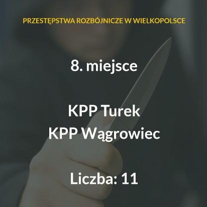 10 najbardziej niebezpiecznych miast w Wielkopolsce. Tu było najwięcej przestępstw rozbójniczych!