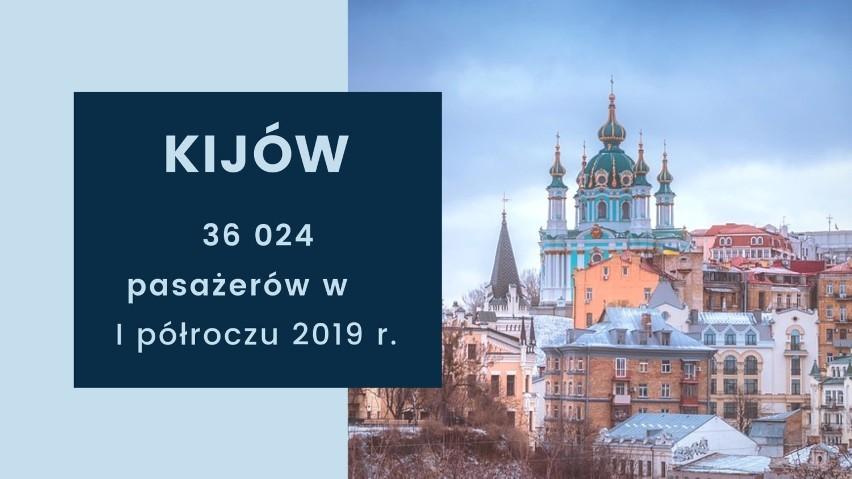 TOP 20 miejsc, do których najchętniej latamy z gdańskiego...