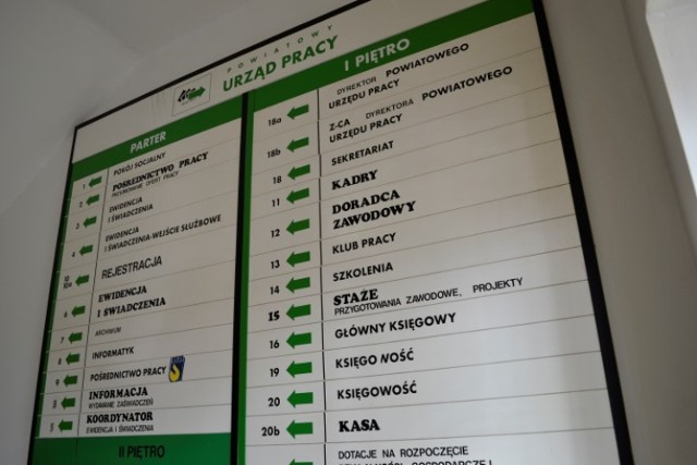 Powiat nowodworski. Powiatowy Urząd Pracy w Nowym Dworze Gdańskim