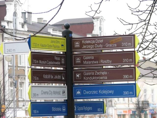 Wyraźnie widoczny drogowskaz do Muzeum Dudy- Gracza.  Tylko 310 metrów