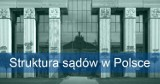 Struktura sądów w Polsce