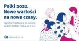 Polki 2021. Nowe wartości na nowe czasy