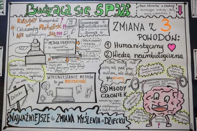 """Szkoła na Ursynowie wprowadza rewolucyjny model nauczania. Czy """"zielony długopis"""" się przyjmie?"""