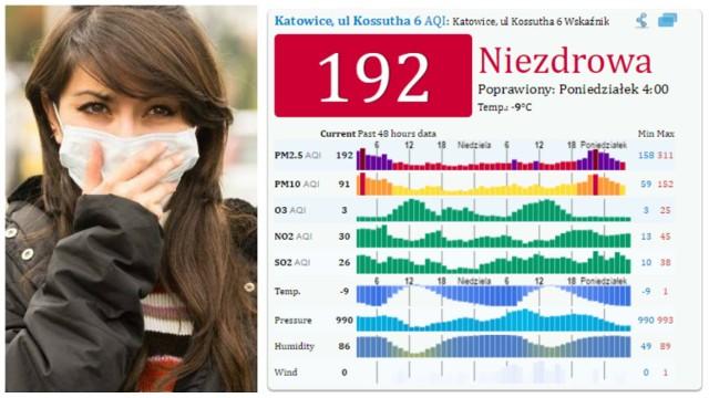 Wojewódzkie Centrum Zarządzania Kryzysowego w Katowicach ostrzega, że w poniedziałek, ze względu na poziom pyłu zawieszonego jakość powietrza będzie bardzo zła w Bielsku-Białej oraz Kotlinie Żywieckiej, z kolei w aglomeracji górnośląskiej i Częstochowie jakość powietrza będzie zła. Na pozostałym obszarze województwa śląskiego jakość powietrza będzie dostateczna. Sprawdź, jakie wartości wskazały czujniki pomiarowe w miastach woj. śląskiego w poniedziałkowy poranek...