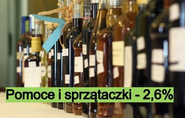 Polacy piją coraz więcej alkoholu. A w których zawodach najwięcej? Zobaczcie, które grupy zawodowe przyznały się do nadużywania alkoholu i jaki to odsetek. Kliknij w kolejne zdjęcie >>>