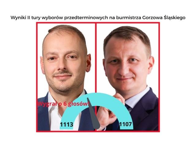 Wybory przedterminowe na burmistrza Gorzowa Śląskiego. Od lewej: Rafał Kotarski, Tomasz Olejnik.