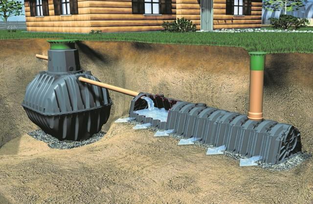 Gmina Blizanów przyznaje dotacje na budowę przydomowych oczyszczalni ścieków