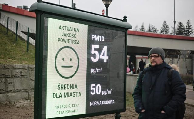 Tablice informujące o poziomie zanieczyszczenia powietrza, to jedno z pierwszych zwycięskich zadań BO w Krakowie. Na ich realizację przyszło jednak poczekać kilka lat