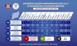 Aktualna sytuacja epidemiologiczna w powiecie sławieńskim: 141 osób w kwarantannie