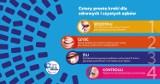 4 kroki do zdrowych zębów. Profilaktyka próchnicy w czasie pandemii i nie tylko!
