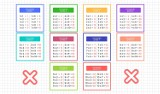 Tabliczka mnożenia online do pobrania - jak się jej nauczyć? Wzory z tabliczką mnożenia do 100