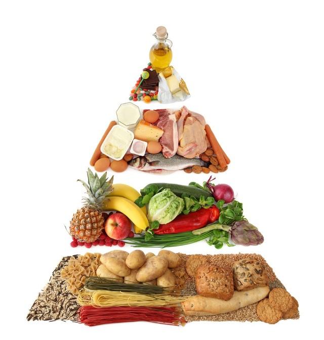O tym, jakie produkty, jak często i w jakich proporcjach powinniśmy spożywać, decyduje tzw. piramida żywieniowa.