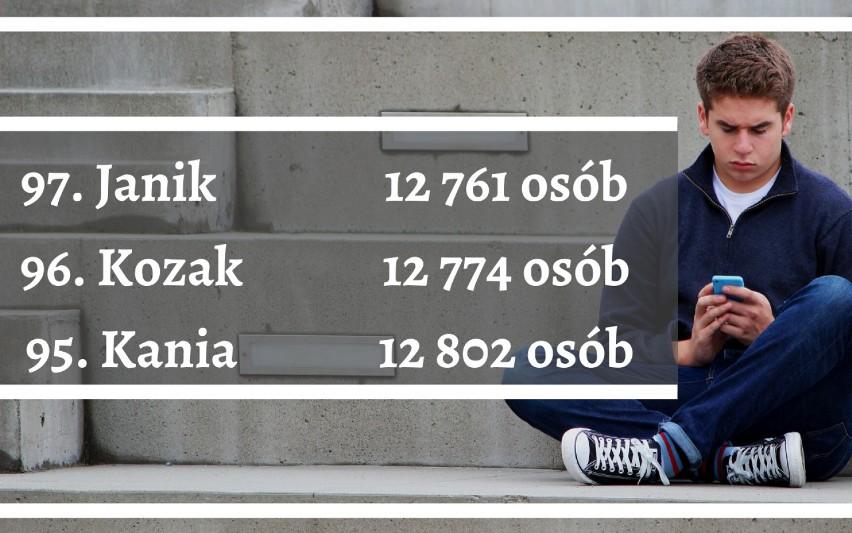 100 najpopularniejszych nazwisk męskich w Polsce. Zobacz czy jesteś na liście! TOP 100 męskich nazwisk