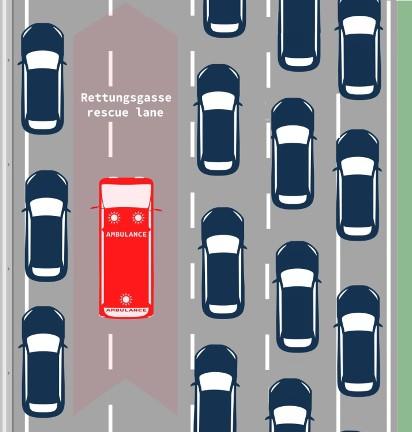 KORYTARZ ŻYCIA, czyli jak zrobić miejsce dla służb ratunkowych? Korytarz życia a kodeks drogowy