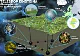 Teleskop za miliard euro trafi do śląskiej kopalni? [MAPA i WIDEO]