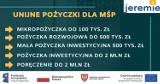 Zmieniamy Wielkopolskę: JERMIE 2 – ułatwienia dla MŚP w związku z pandemią