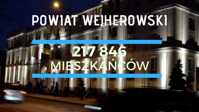 Powiat wejherowski ma 217 846 mieszkańców, z czego 50,5% stanowią kobiety, a 49,5% mężczyźni. W latach 2002-2019 liczba mieszkańców wzrosła o 24,9%. Średni wiek mieszkańców wynosi 38,1 lat i jest mniejszy od średniego wieku mieszkańców województwa pomorskiego oraz mniejszy od średniego wieku mieszkańców całej Polski. Prognozowana liczba mieszkańców powiatu wejherowskiego w 2050 roku wynosi 265 128, z czego 134 366 to kobiety, a 130 762 mężczyźni.   Mieszkańcy powiatu wejherowskiego zawarli w 2019 roku 1 177 małżeństw, co odpowiada 5,4 małżeństwom na 1000 mieszkańców. Jest to nieznacznie więcej od wartości dla województwa pomorskiego oraz znacznie więcej od wartości dla Polski. W tym samym okresie odnotowano 1,3 rozwodów przypadających na 1000 mieszkańców. Jest to mniej od wartości dla województwa pomorskiego oraz znacznie mniej od wartości dla kraju. 29,1% mieszkańców powiatu wejherowskiego jest stanu wolnego, 58,8% żyje w małżeństwie, 4,1% mieszkańców jest po rozwodzie, a 7,4% to wdowy/wdowcy.   Powiat wejherowski ma dodatni przyrost naturalny wynoszący 955. Odpowiada to przyrostowi naturalnemu 4,41 na 1000 mieszkańców powiatu wejherowskiego. W 2019 roku urodziło się 2 795 dzieci, w tym 48,9% dziewczynek i 51,1% chłopców.