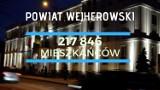 Powiat wejherowski i jego mieszkańcy. Czy wiesz ile osób mieszka w miastach i gminach naszego powiatu?