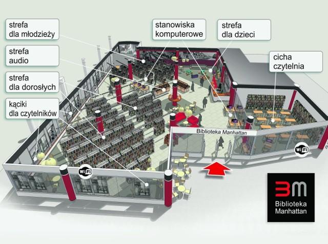 Tak będzie wyglądała mediateka w CH Manhattan we Wrzeszczu, łączna powierzchnia to 830 metrów kw.