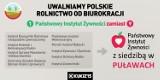"""IUNG połączony z PIW-etem? Poseł Kulesza chce, by w Puławach powstał """"super-instytut"""""""