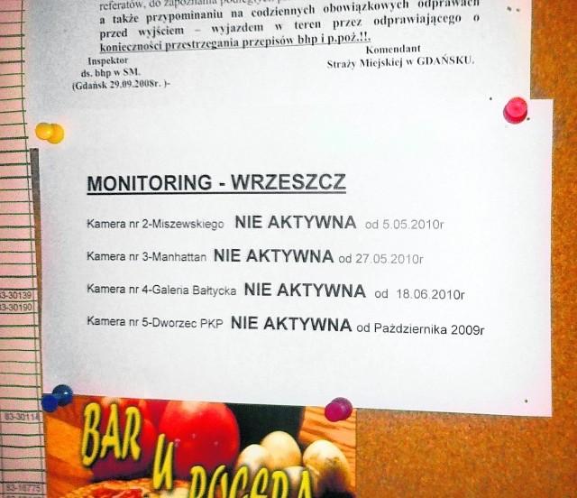 Komunikat o tym, że kamery nie działają,  zawisł  w stacji monitoringu we Wrzeszczu