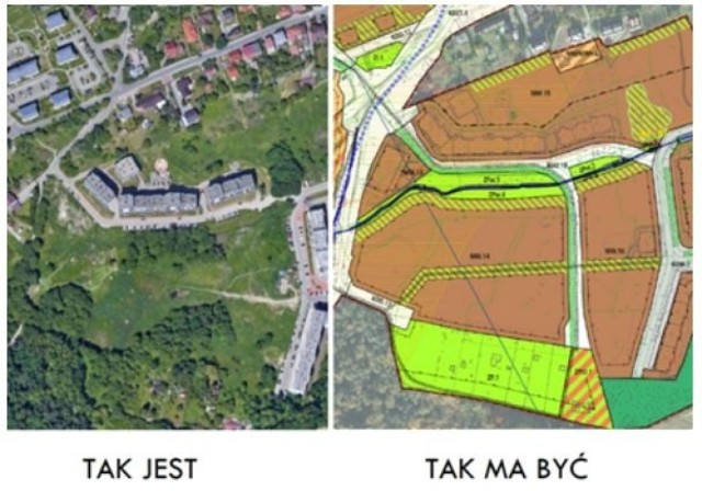 Aktualny widok na obszar objęty projektem planu i jego zapis w planie, w postaci przewidzianej pod zabudowę