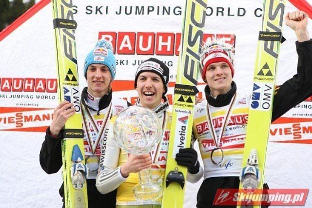 Zaczynamy nowy sezon w skokach narciarskich. Sprawd co