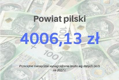 Wielkopolska: W tych powiatach zarabia się najwięcej. Sprawdź ranking!