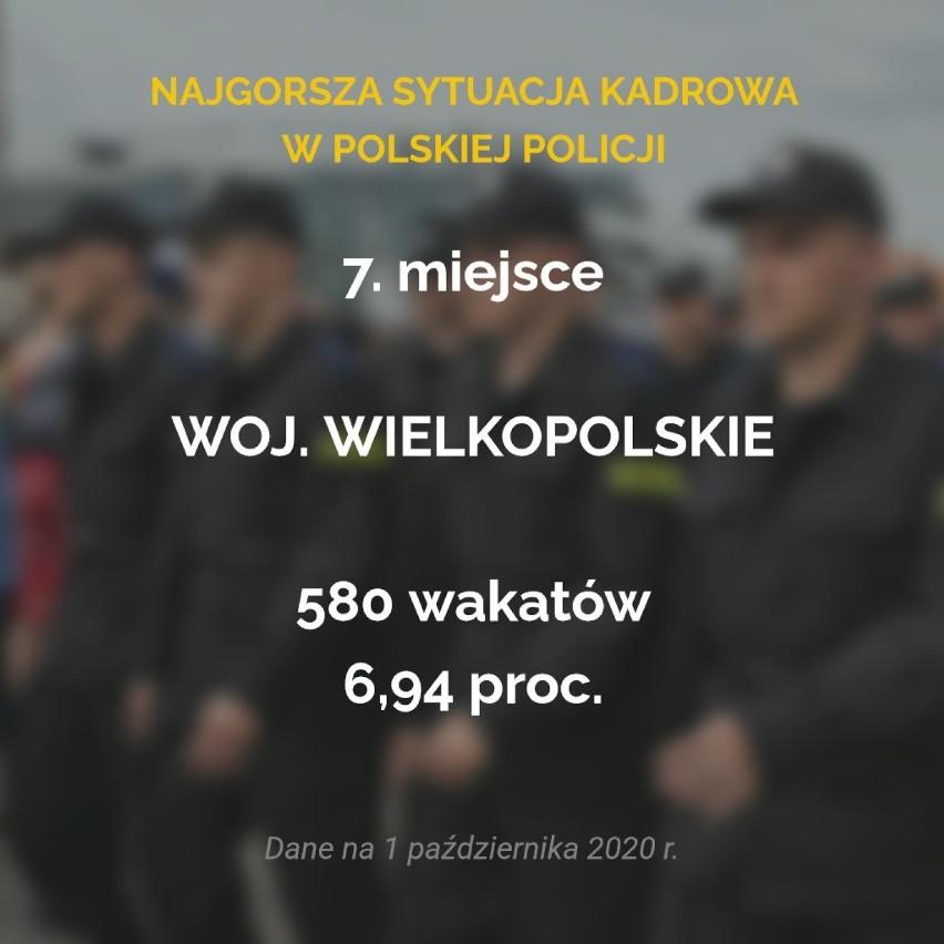 W 2020 roku w całej polskiej policji brakuje prawie 7 tys....
