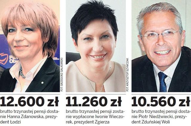 Miliony na trzynaste pensje dla urzędników w Łódzkiem