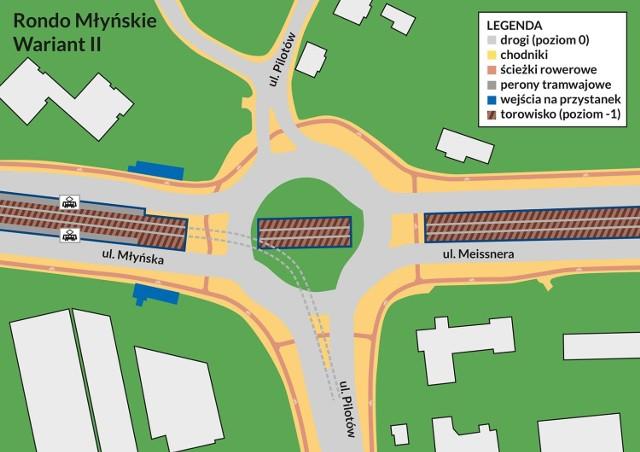 """Nowe rozwiązanie zakłada, że rampy zjazdowe prowadzące do zabezpieczonego wykopu, w którym ułożone zostanie torowisko pod rondem Młyńskim znajdą się w rejonie ul. Pszona, a pasażerowie skorzystają z przystanków ulokowanych po jego północnej stronie, na poziomie """"-1""""."""