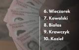 TOP 50 najpopularniejszych nazwisk w Będzinie i powiecie. Twoje nazwisko jest na liście?