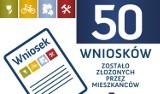 Budżet obywatelski Rumi: 50 wniosków mieszkańców