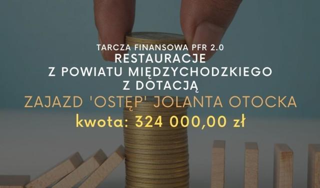 Tarczy Finansowa dla restauracji z powiatu międzychodzkiego