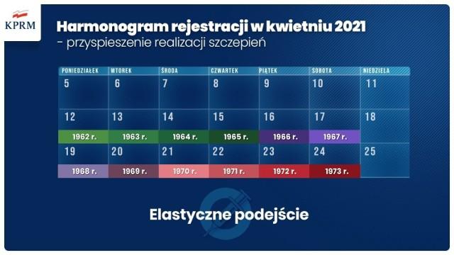 Harmonogram rejestracji na szczepienia