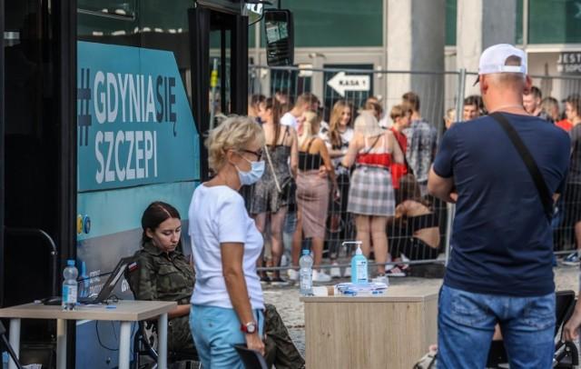 Szczepienia przeciw COVID-19. Tylko 0,67 proc. w pełni zaszczepionych Polaków zostało zakażonych. 18 124 650 osób w pełni zaszczepionych