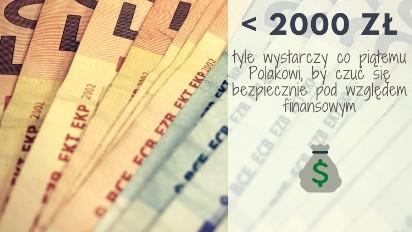 Jak oszczędzają Polacy? Barometr Providenta sprawdził, ile trzeba nam pieniędzy, byśmy czuli się bezpiecznie
