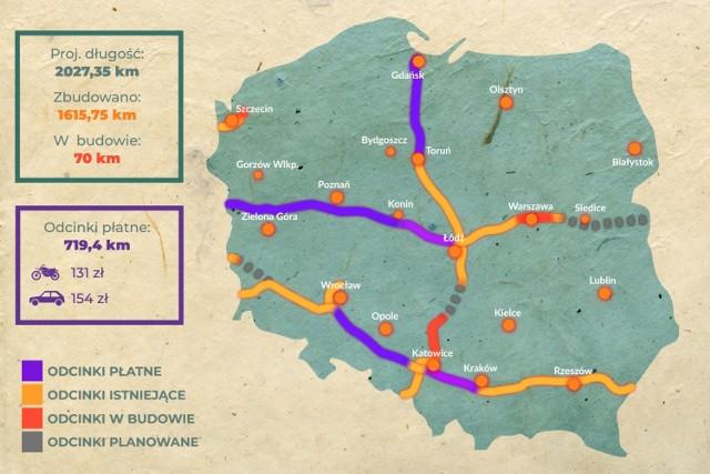 Zobaczcie animowane infografiki pokazujące przebieg wszystkich autostrad w Polsce, ich płatne odcinki, ceny i fragmenty w budowie. Kliknij i zobacz poszczególne drogi >>>