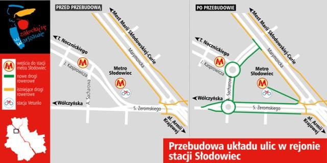 Nowe rondo przy metrze Słodowiec. Od 24.07