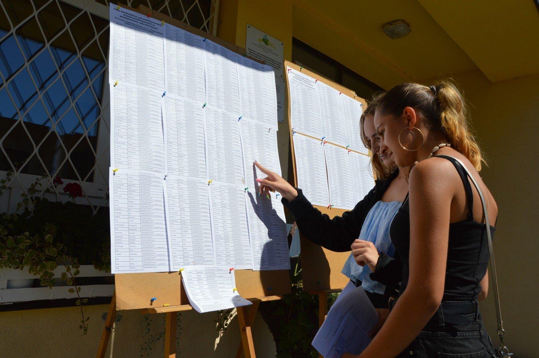 Nabór do szkół średnich w Tomaszowie Maz. Listy wywieszone, uczniowie poznali wyniki naboru [ZDJĘCIA] | Tomaszów Mazowiecki Nasze Miasto