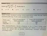 Matura 2016 - Matematyka rozszerzona [KLUCZ ODPOWIEDZI, ARKUSZE PDF]