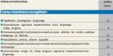 Taryfikator mandatów 2015. Sprawdź ile punktów ci grozi