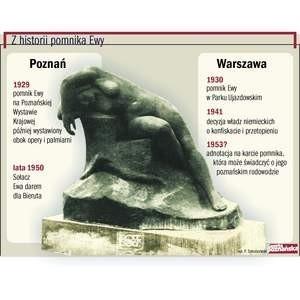 opr. P. Tomaszewski