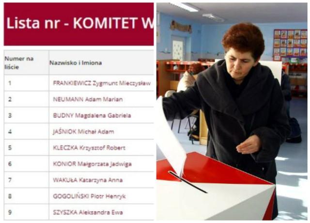 Powiat Gliwicki Wybory 2018 Kto Na Wójta I Burmistrza W