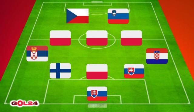 PKO Ekstraklasa. Aż osiemnastu piłkarzy wywodzących się z naszej ligi dostało powołania do ostatecznych kadr swoich reprezentacji na marcowe mecze eliminacji do mistrzostw świata w Katarze (2022). Co interesujące, siedemnastu kolejnych znalazło się w tzw. szerokich kadrach albo na listach rezerwowych.   Z grona powołanej osiemnastki sporządziliśmy możliwie najmocniejszy skład, w modnym ustawieniu z trzema stoperami i dwoma wahadłowymi. Sprawdźcie, o których piłkarzy chodzi, jak radzą sobie w klubach i przede wszystkim jakie mają perspektywy w drużynach narodowych.