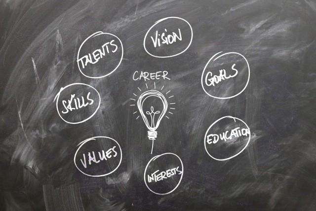 Enigmatyczne nazwy stanowisk zawarte w ofertach pracy rzadko już dziwią. Podobno powstały po to, by zainteresować milenialsów i zachęcić ich do aplikowania do pracy. Pytanie jednak, czy takie metaforyczne określenia są w ogóle dla kogoś zrozumiałe.  Wyniki ankiety Interviewme pokazują, że większość szukających pracy — bez względu na wiek, płeć, czy wykształcenie — zupełnie nie orientuje się w dziwnym, acz modnym, HR-owym nazewnictwie stanowisk.   Oto przykłady takich nietypowych nazw stanowisk...  1. Talent Delivery Specialist - 70,21 proc. badanych nie rozumie, co to znaczy.   Wśród młodych ludzi (do 23 roku życia) znaczenia tej nazwy nie zna 62 proc. badanych, a wśród osób powyżej 55 roku życia, aż 78 proc.