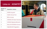 ŻORY Wybory 2018: Listy wyborcze z Okręgu nr 1, 2, 3, 4. Kto do rady miasta w Żorach? KANDYDACI [LISTA]