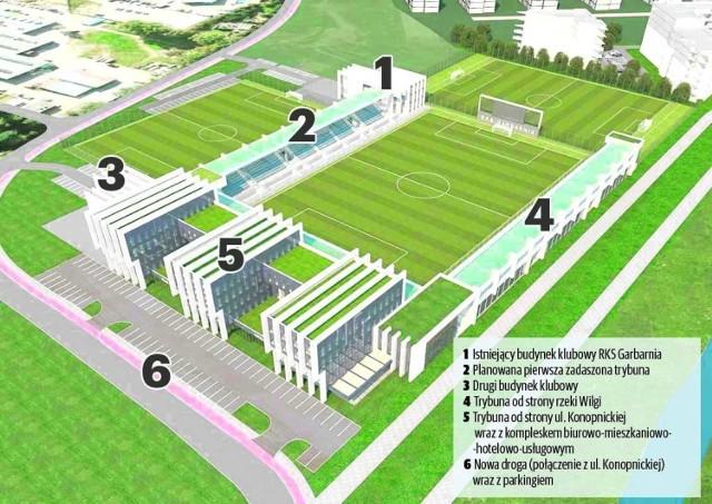 Tak ma wyglądać kompleks obiektów RKS Garbarnia w rejonie ul. Rydlówka, Konopnickiej i rzeki Wilgi