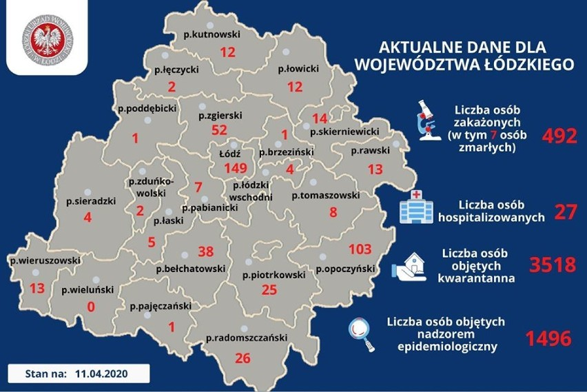 Koronawirus. Liczba zakażeń i osób w kwarantannie w Sieradzu i powiecie (11.04.2020)
